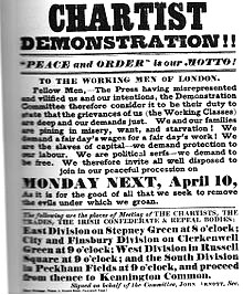 Chartist_Demonstration